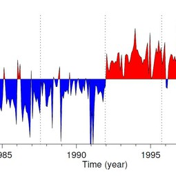 Difference between sea ice cover in two datasets