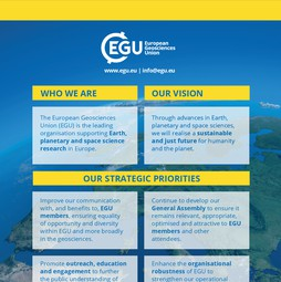 Infographic: visual summary of the new EGU strategy