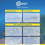 Infographic of EGU's 2019-2025 strategic priorities