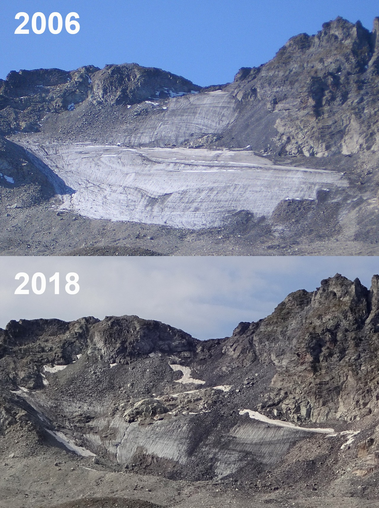 Evolution of Pizol glacier (Credit: M. Huss)