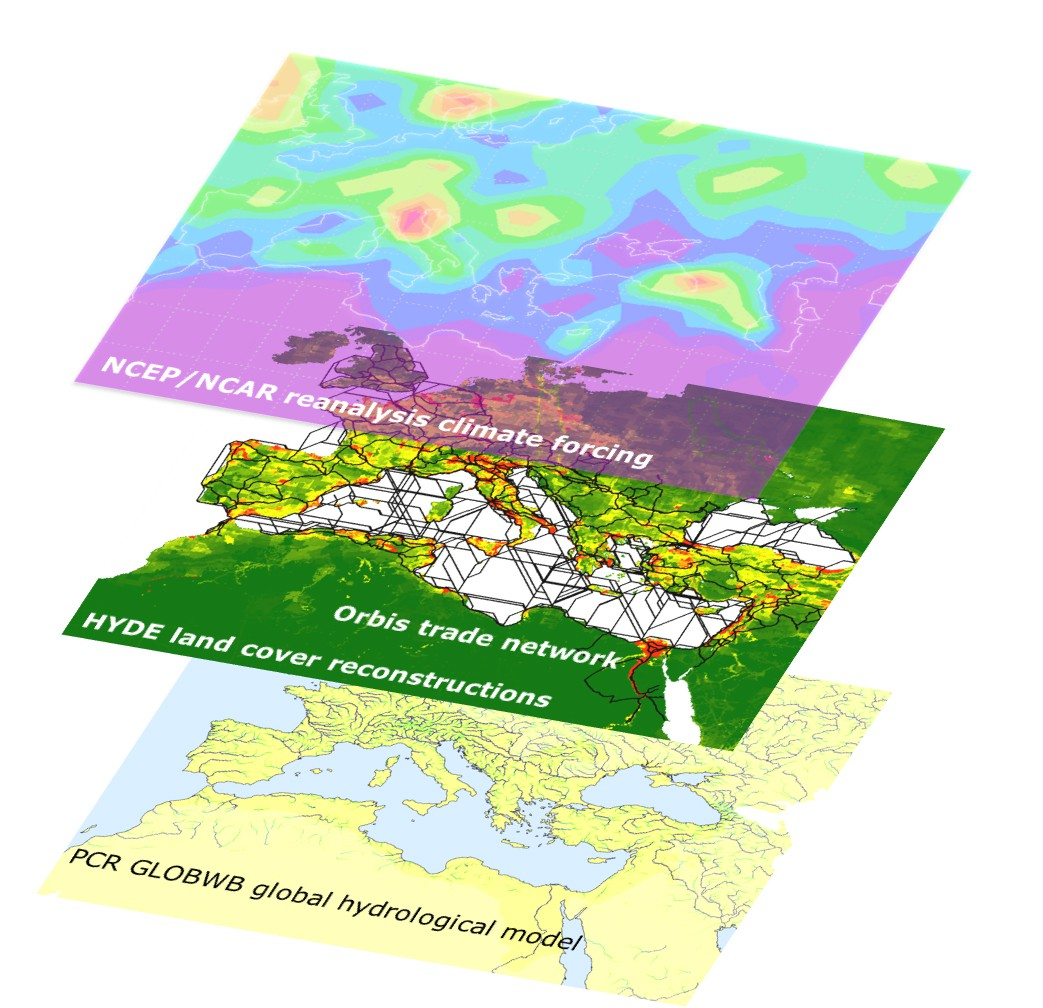 Virtual water network of the Roman world (Credit: Dermody et al., Hydrology and Earth System Sciences, 2014)